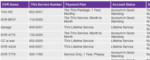 TiVopedia - TiVo Service Pricing
